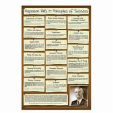 Overcoming Procrastination with Napoleon Hill 17 Principles Poster